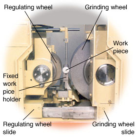 cincinnati centerless grinder manual pdf